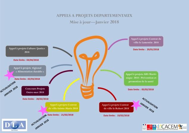 MAJ Visuels appel d'offre départementaux 2018